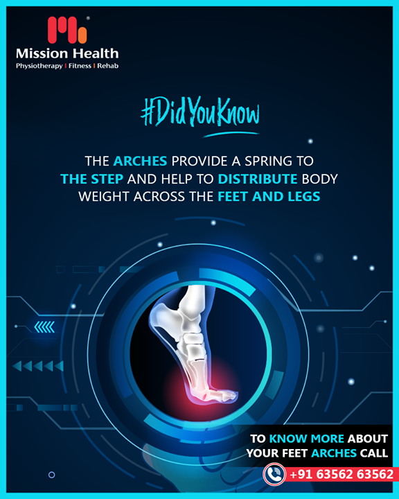 The structure of the arches determines how a person walks. The arches need to be both sturdy and flexible to adapt to stress and a variety of surfaces.  Call: +916356263562 Visit: www.missionhealth.co.in  #FootClinic #footpain #footcare #foothealth #heelpain #anklepain #flatfeet #painrelief #healthyfeet #happyfeet #MissionHealth #MissionHealthIndia #MovementIsLife