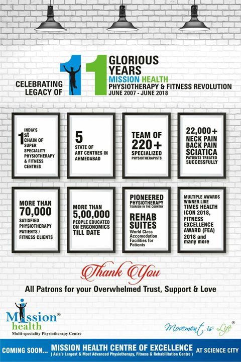 Thank You Patrons for your TRUST, SUPPORT & LOVE. Today on 10th June 2018, Mission Health Successfully Completes 11 Glorious Years in the field of Specialized Physiotherapy, Fitness & Rehabilitation. We look forward to your blessings for years to come. Words can't describe our gratitude. #MissionHealth #SuperSpecialityPhysiotherapyFitnessRehab #LargestPrivateTeamofPhysiosInIndia #AsiaBiggestProjectComingSoonInAhmedabad #ThankYouAll #CelebratingLegacyOf11Years #TrendSetter #MovementIsLife www.missionhealth.co.in www.thespinaldecompression.in HEALTH LINE : +917600029090