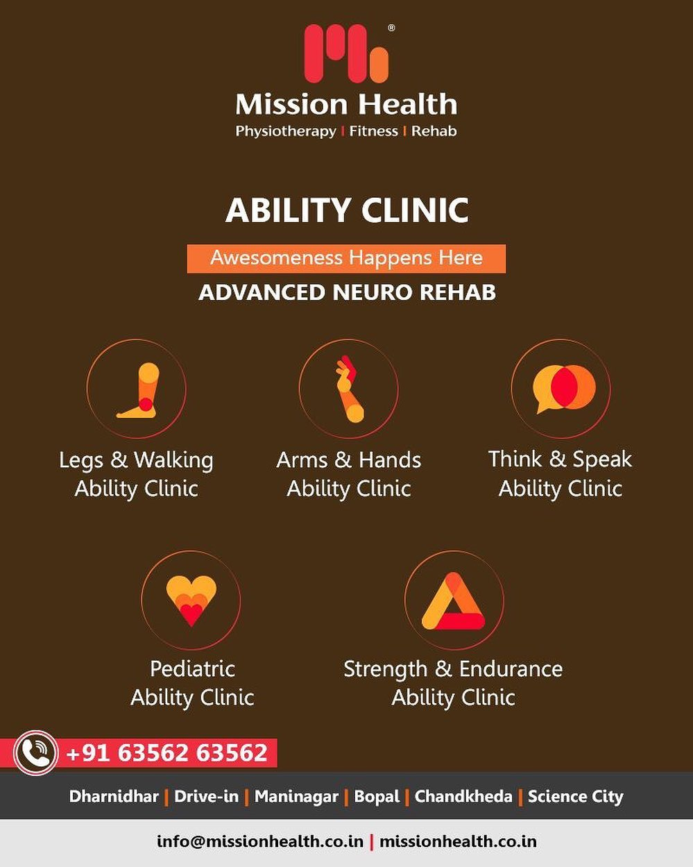 Early mobility and verticalization is the key to successful recovery for patients suffering from #TraumaticBrainInjury, #Stroke, #SpinalCordInjury, #Neuropathies, and various other neurological conditions. Mission Health is India's first of its kind Ability Clinic offering fastest ability enhancement  #MissionHealth #MissionHealthIndia #MovementIsLife #AbilityClinic
